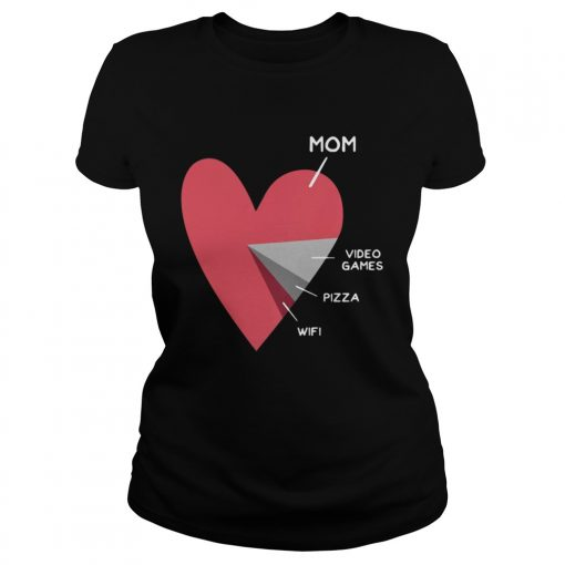 HEART MOM VIDEO GAMES PIZZA WIFI  Classic Ladies