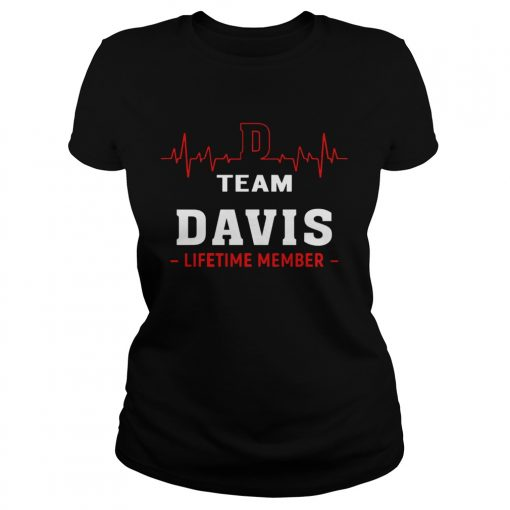 Heartbeat Team Davis Lifetime Member  Classic Ladies